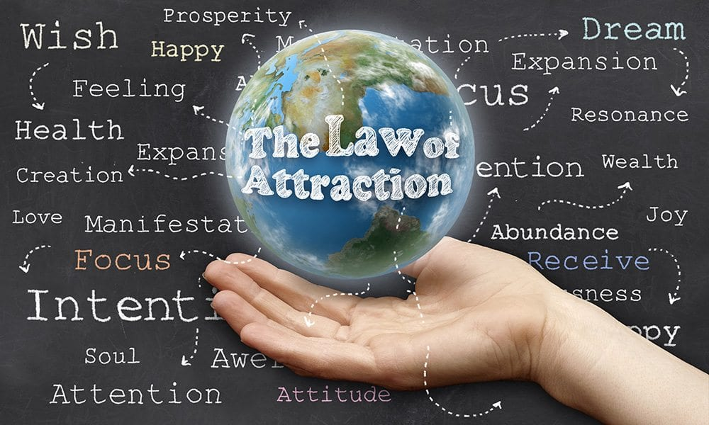 An image of the world being held in someones hand witht he words 'law of attraction' on it. Around the image are words such as wish, happy, feeling, expansion, creation, manifestation, abundance, joy, intent and focus around it